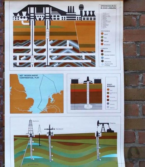 nederland delfstoffenland vintage schoolplaat detail2